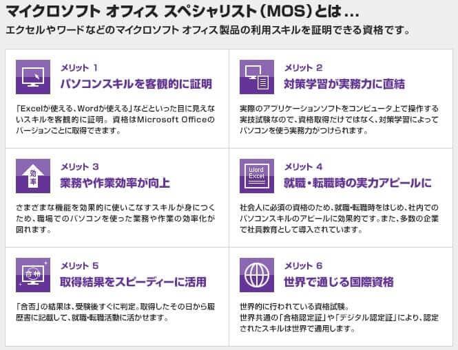 MOS(マイクロソフト オフィス スペシャリスト)についての説明