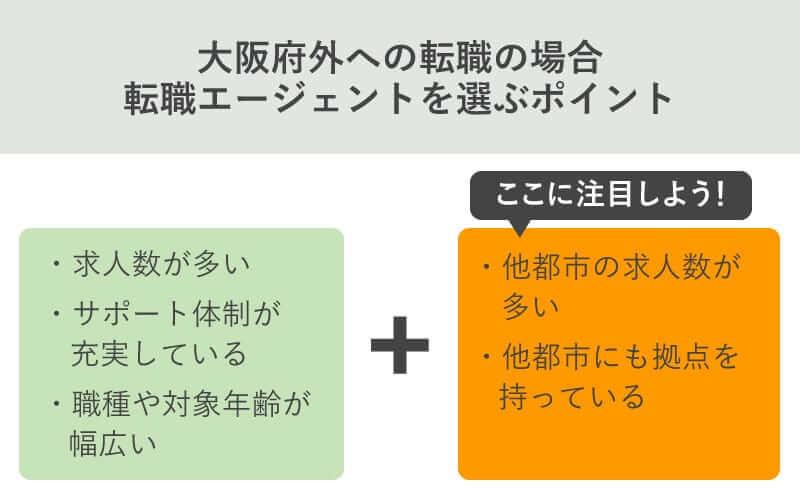 大阪府外への転職の場合転職エージェントを選ぶポイント