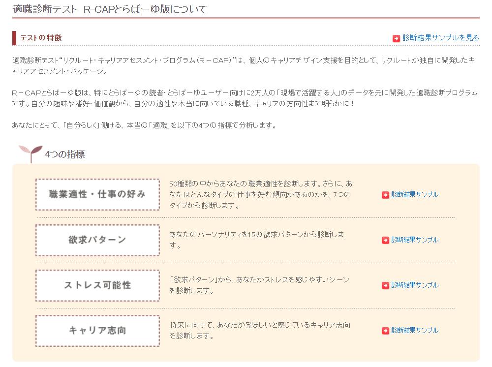 適職診断テスト(R-CAPとらばーゆ版)
