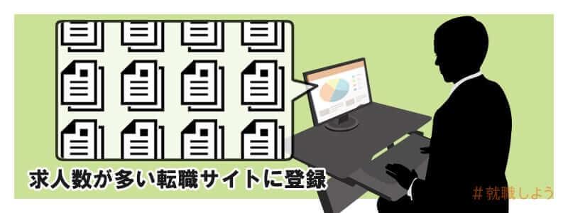 求人数の多い転職サイトに登録