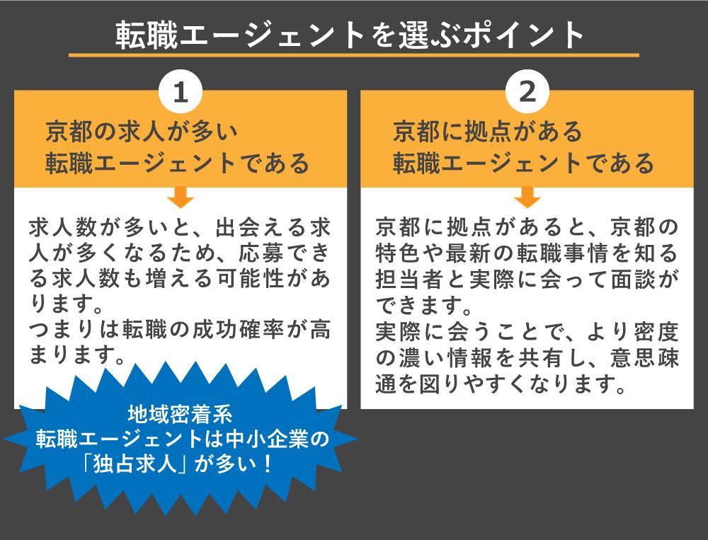 京都で転職エージェントを選ぶポイント