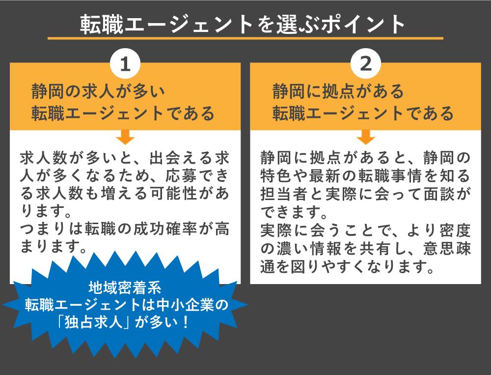 静岡で転職エージェントを選ぶポイント