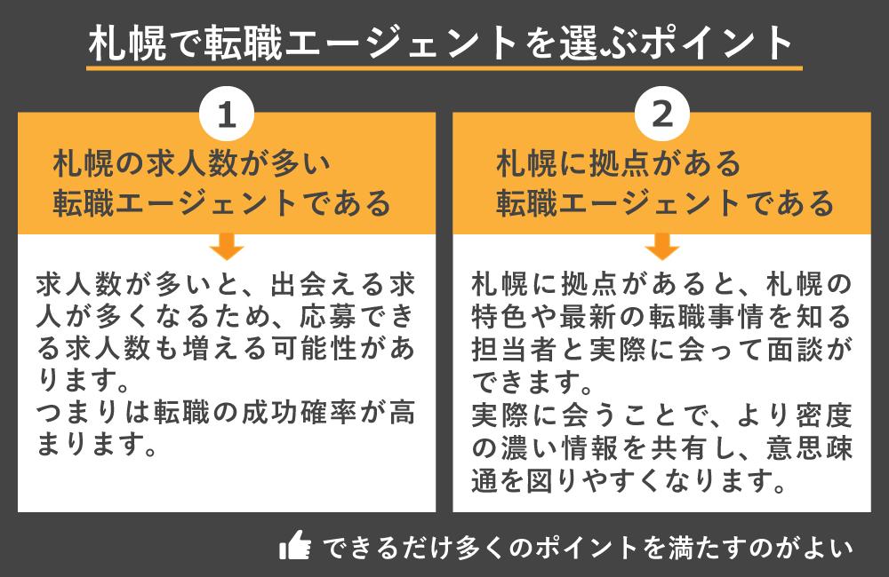 札幌で転職エージェントを選ぶポイントの説明